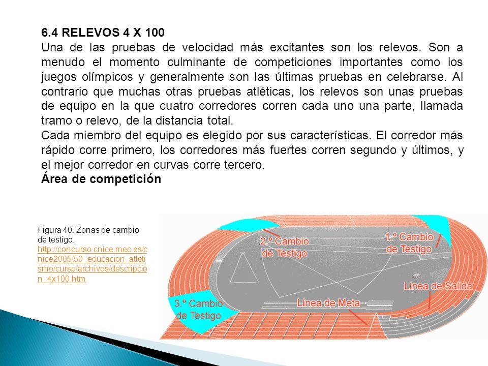 6.4 RELEVOS 4 X 100 Una de las pruebas de velocidad más excitantes son los relevos.