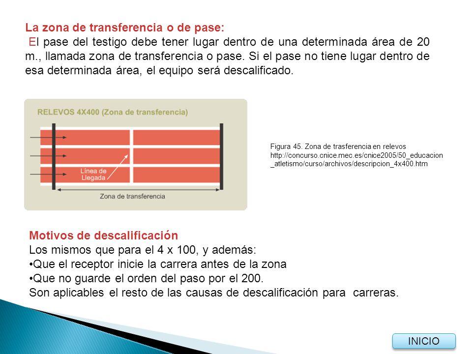 La zona de transferencia o de pase: El pase del testigo debe tener lugar dentro de una determinada área de 20 m., llamada zona de transferencia o pase.