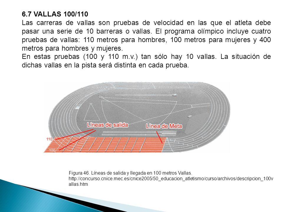 6.7 VALLAS 100/110 Las carreras de vallas son pruebas de velocidad en las que el atleta debe pasar una serie de 10 barreras o vallas.