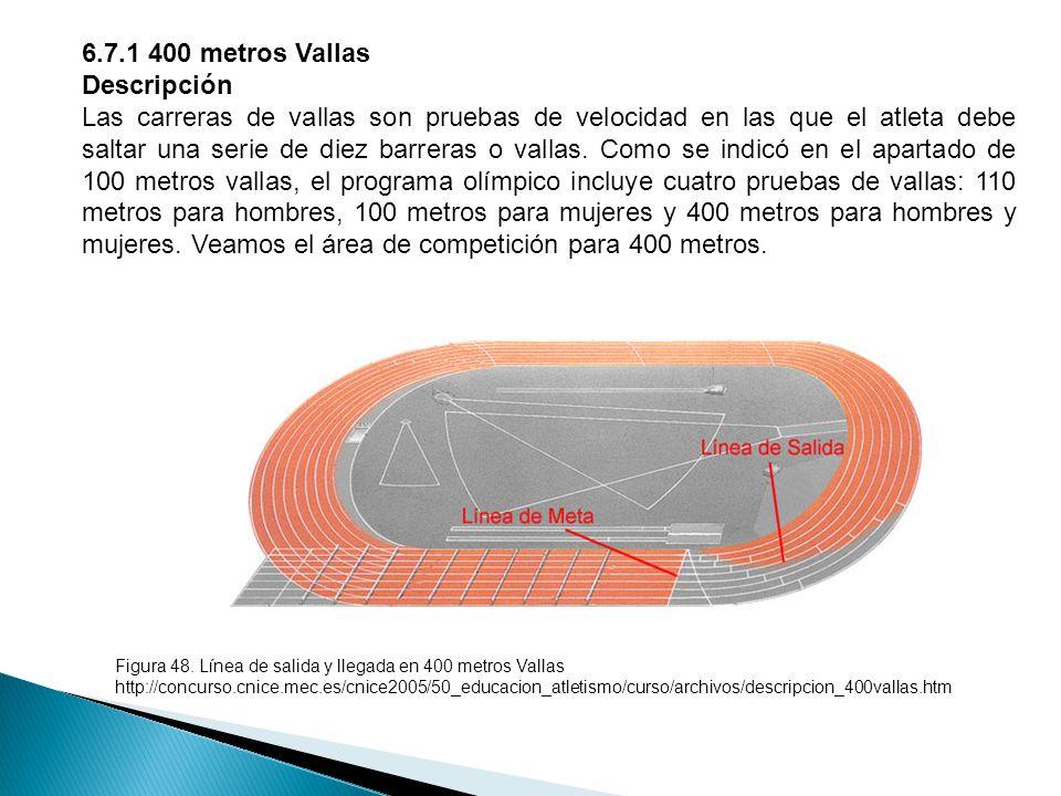 6.7.1 400 metros Vallas Descripción Las carreras de vallas son pruebas de velocidad en las que el atleta debe saltar una serie de diez barreras o vallas.