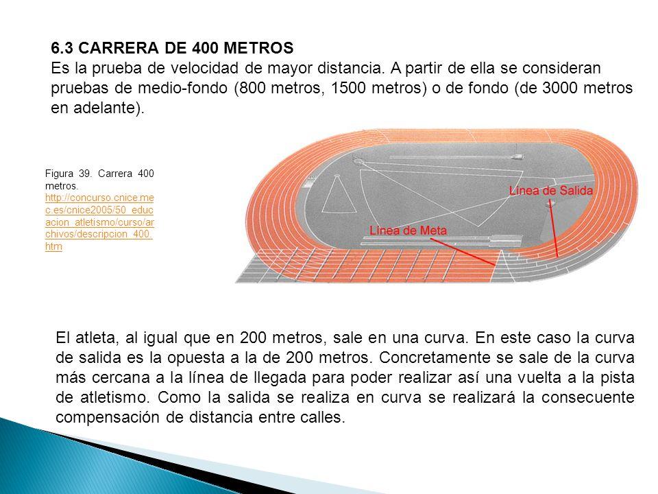 6.3 CARRERA DE 400 METROS Es la prueba de velocidad de mayor distancia.