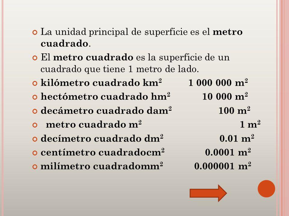 1 kilometro cuadrado equivale hectarea: