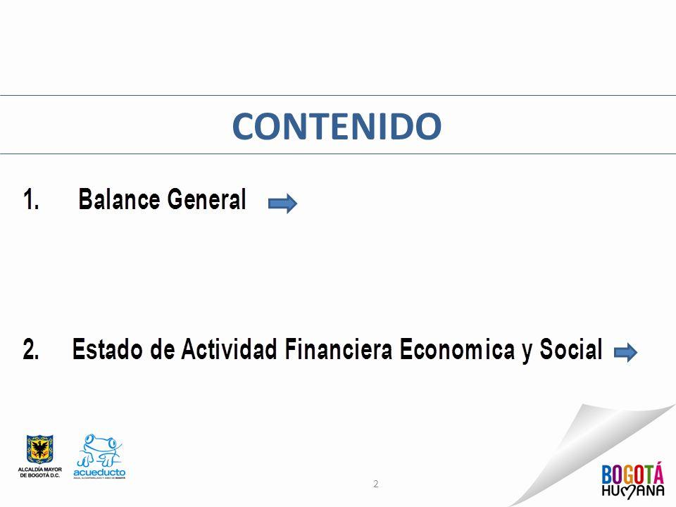 3 BALANCE GENERAL (cifras en millones de pesos)
