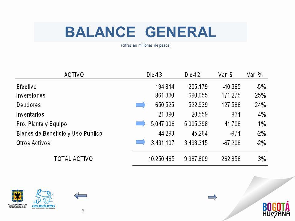 PASIVOS ESTIMADOS (Cifras en millones de pesos) 14
