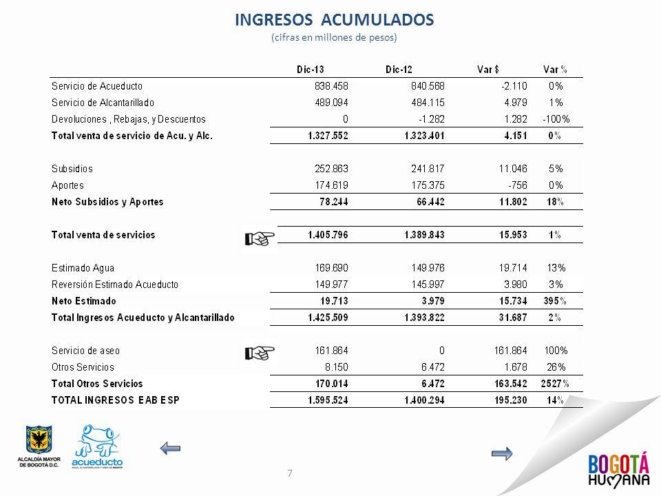 CUENTAS POR PAGAR (Cifras en millones de pesos ) 18