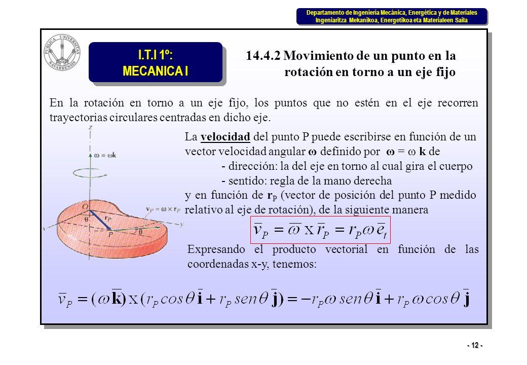 I.T.I 1º: MECANICA I Departamento de Ingeniería Mecánica, Energética y de Materiales Ingeniaritza Mekanikoa, Energetikoa eta Materialeen Saila Departamento de Ingeniería Mecánica, Energética y de Materiales Ingeniaritza Mekanikoa, Energetikoa eta Materialeen Saila - 12 - 14.4.2 Movimiento de un punto en la rotación en torno a un eje fijo En la rotación en torno a un eje fijo, los puntos que no estén en el eje recorren trayectorias circulares centradas en dicho eje.