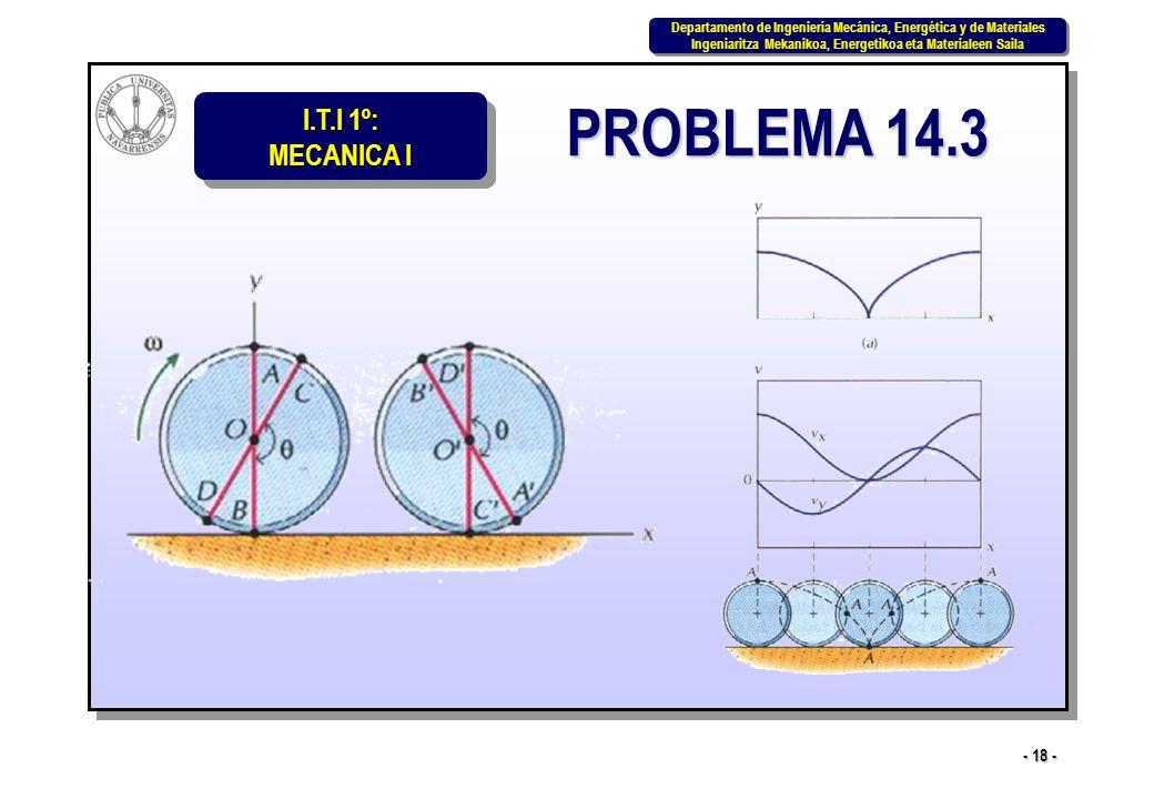 I.T.I 1º: MECANICA I Departamento de Ingeniería Mecánica, Energética y de Materiales Ingeniaritza Mekanikoa, Energetikoa eta Materialeen Saila Departamento de Ingeniería Mecánica, Energética y de Materiales Ingeniaritza Mekanikoa, Energetikoa eta Materialeen Saila - 18 - PROBLEMA 14.3