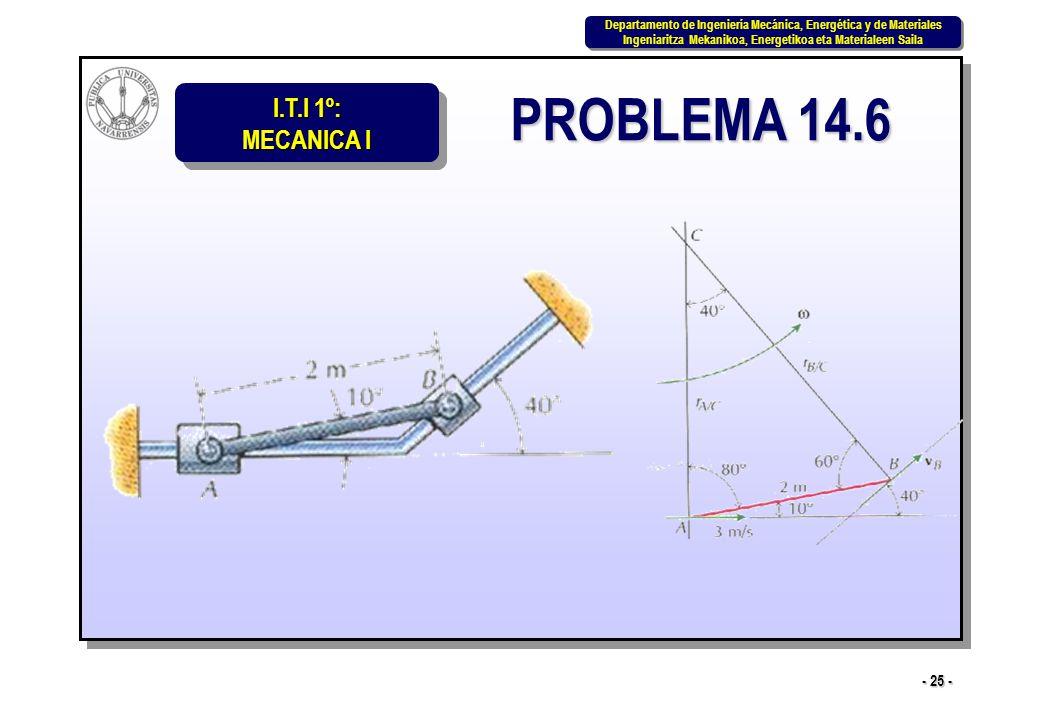 I.T.I 1º: MECANICA I Departamento de Ingeniería Mecánica, Energética y de Materiales Ingeniaritza Mekanikoa, Energetikoa eta Materialeen Saila Departamento de Ingeniería Mecánica, Energética y de Materiales Ingeniaritza Mekanikoa, Energetikoa eta Materialeen Saila - 25 - PROBLEMA 14.6