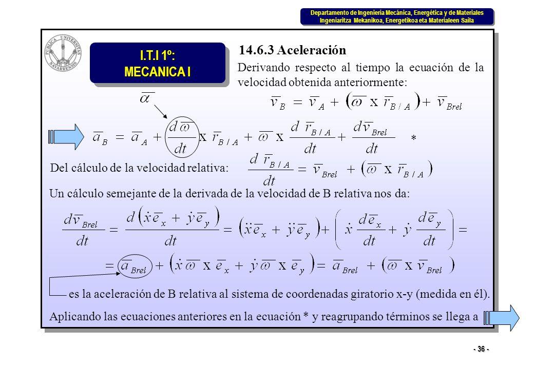 I.T.I 1º: MECANICA I Departamento de Ingeniería Mecánica, Energética y de Materiales Ingeniaritza Mekanikoa, Energetikoa eta Materialeen Saila Departamento de Ingeniería Mecánica, Energética y de Materiales Ingeniaritza Mekanikoa, Energetikoa eta Materialeen Saila - 36 - 14.6.3 Aceleración Derivando respecto al tiempo la ecuación de la velocidad obtenida anteriormente: Del cálculo de la velocidad relativa: Un cálculo semejante de la derivada de la velocidad de B relativa nos da: es la aceleración de B relativa al sistema de coordenadas giratorio x-y (medida en él).