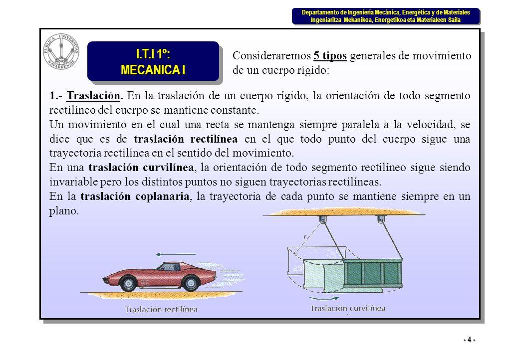 I.T.I 1º: MECANICA I Departamento de Ingeniería Mecánica, Energética y de Materiales Ingeniaritza Mekanikoa, Energetikoa eta Materialeen Saila Departamento de Ingeniería Mecánica, Energética y de Materiales Ingeniaritza Mekanikoa, Energetikoa eta Materialeen Saila - 5 - En la rotación en torno a un eje fijo, una recta del cuerpo, el eje de rotación, está fija.