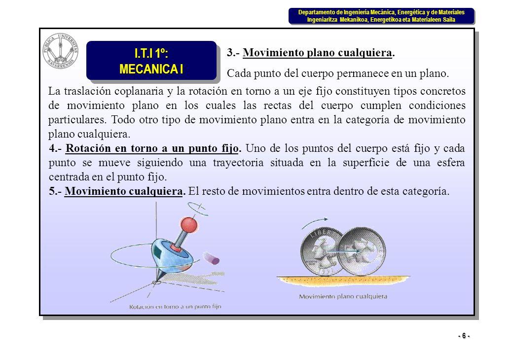 I.T.I 1º: MECANICA I Departamento de Ingeniería Mecánica, Energética y de Materiales Ingeniaritza Mekanikoa, Energetikoa eta Materialeen Saila Departamento de Ingeniería Mecánica, Energética y de Materiales Ingeniaritza Mekanikoa, Energetikoa eta Materialeen Saila - 17 - 14.5.1 Análisis del movimiento absoluto Las ecuaciones relativas al movimiento angular del cuerpo rígido y al movimiento de alguno de sus puntos se pueden obtener efectuando un análisis minucioso de la relación entre puntos y rectas del cuerpo rígido.