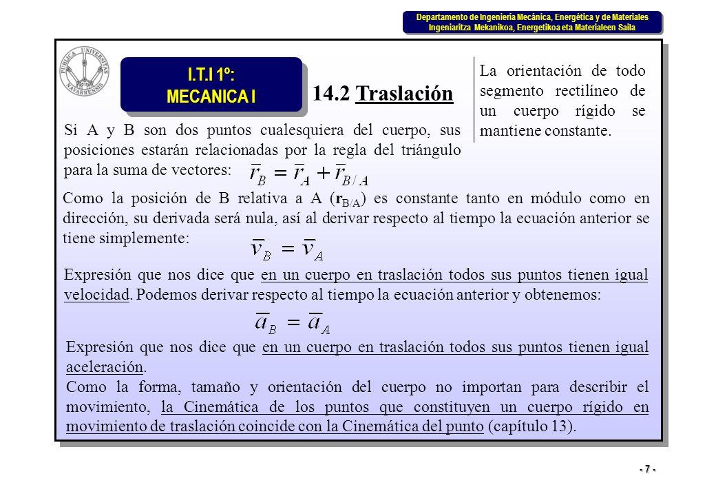 I.T.I 1º: MECANICA I Departamento de Ingeniería Mecánica, Energética y de Materiales Ingeniaritza Mekanikoa, Energetikoa eta Materialeen Saila Departamento de Ingeniería Mecánica, Energética y de Materiales Ingeniaritza Mekanikoa, Energetikoa eta Materialeen Saila - 7 - 14.2 Traslación Si A y B son dos puntos cualesquiera del cuerpo, sus posiciones estarán relacionadas por la regla del triángulo para la suma de vectores: Como la posición de B relativa a A (r B/A ) es constante tanto en módulo como en dirección, su derivada será nula, así al derivar respecto al tiempo la ecuación anterior se tiene simplemente: Expresión que nos dice que en un cuerpo en traslación todos sus puntos tienen igual velocidad.