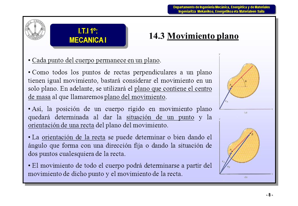I.T.I 1º: MECANICA I Departamento de Ingeniería Mecánica, Energética y de Materiales Ingeniaritza Mekanikoa, Energetikoa eta Materialeen Saila Departamento de Ingeniería Mecánica, Energética y de Materiales Ingeniaritza Mekanikoa, Energetikoa eta Materialeen Saila - 19 - 14.5.2 Velocidad relativa Si A y B son dos puntos cualesquiera, sus posiciones estarán relacionadas así: y derivándola respecto al tiempo Ecuaciones aplicables a dos puntos cualesquiera, tanto si forman parte del cuerpo rígido como si no.