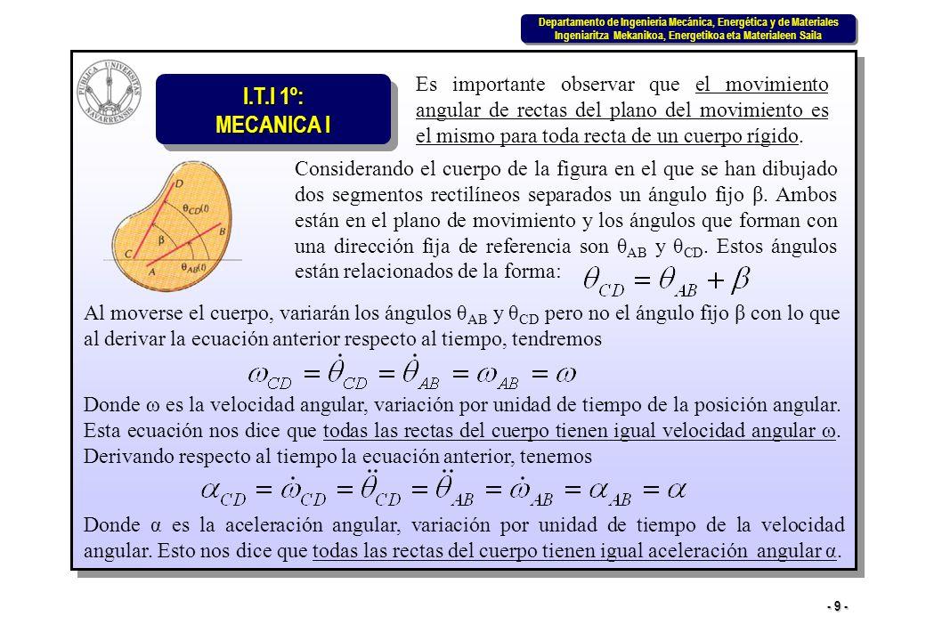 I.T.I 1º: MECANICA I Departamento de Ingeniería Mecánica, Energética y de Materiales Ingeniaritza Mekanikoa, Energetikoa eta Materialeen Saila Departamento de Ingeniería Mecánica, Energética y de Materiales Ingeniaritza Mekanikoa, Energetikoa eta Materialeen Saila - 10 - 14.4 Rotación en torno a un eje fijo Se ha indicado que la posición de un cuerpo rígido en movimiento plano queda determinada al dar la situación de un punto y la orientación de una recta del plano del movimiento.