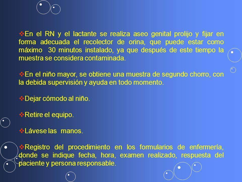 1.Indicaciones Realizarse sólo en caso de indicación médica específica.