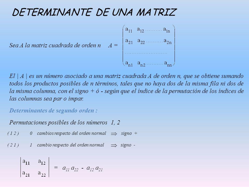 DETERMINANTE DE UNA MATRIZ Sea A la matriz cuadrada de orden n A = El | A | es un número asociado a una matriz cuadrada A de orden n, que se obtiene sumando todos los productos posibles de n términos, tales que no haya dos de la misma fila ni dos de la misma columna, con el signo + ó - según que el índice de la permutación de los índices de las columnas sea par o impar.
