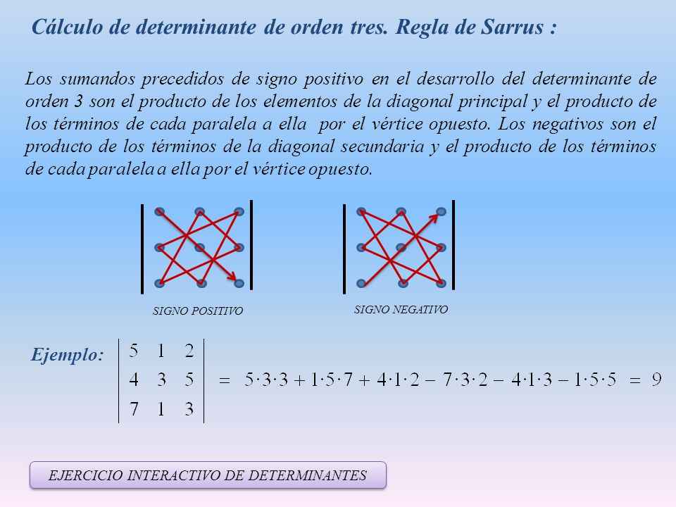 Cálculo de determinante de orden tres.