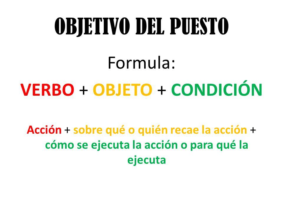 OBJETIVO DEL PUESTO Formula: VERBO + OBJETO + CONDICIÓN Acción + sobre qué o quién recae la acción + cómo se ejecuta la acción o para qué la ejecuta