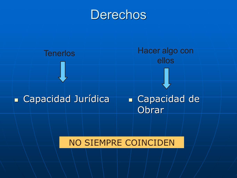 Resultado de imagen de capacidad juridica y capacidad de obrar persona jurídica