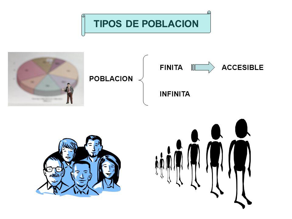 el concepto de poblacion: