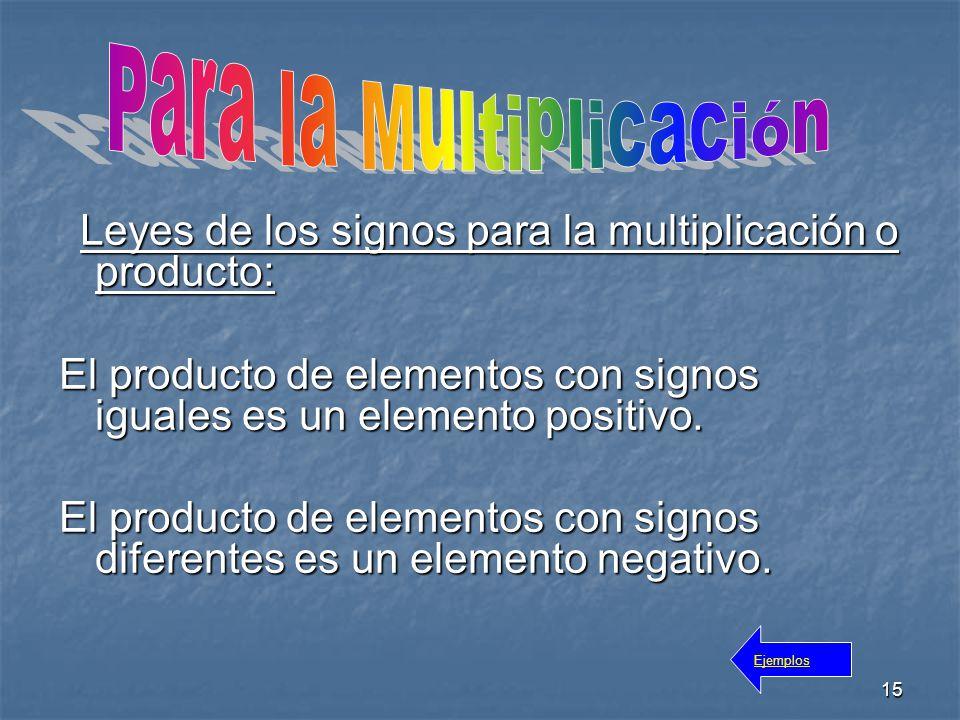 15 Leyes de los signos para la multiplicación o producto: Leyes de los signos para la multiplicación o producto: El producto de elementos con signos iguales es un elemento positivo.