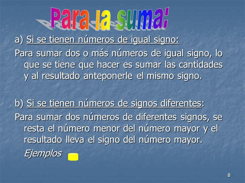 8 a) Si se tienen números de igual signo: Para sumar dos o más números de igual signo, lo que se tiene que hacer es sumar las cantidades y al resultado anteponerle el mismo signo.