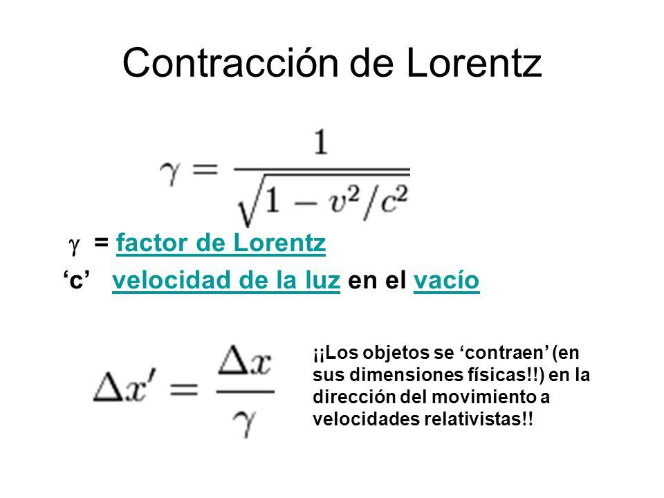 Resultado de imagen de contracción de Lorentz