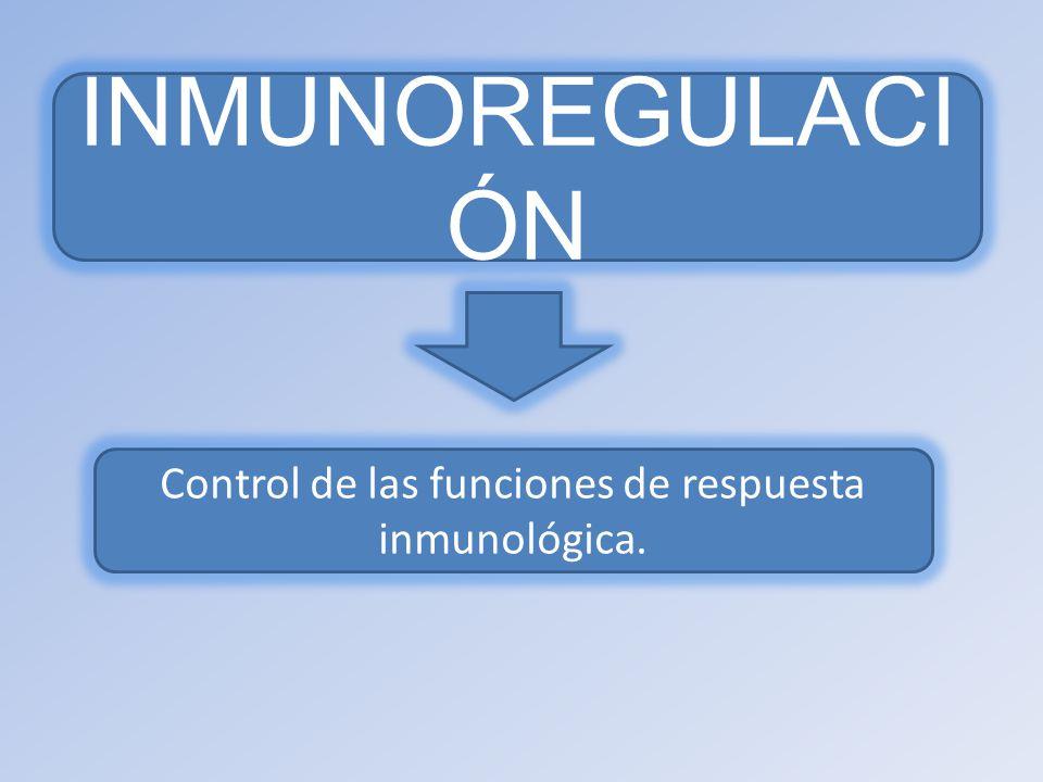 TIPOS DE INMUNOREGULACIÓN  Reglamentos de anticuerpos.
