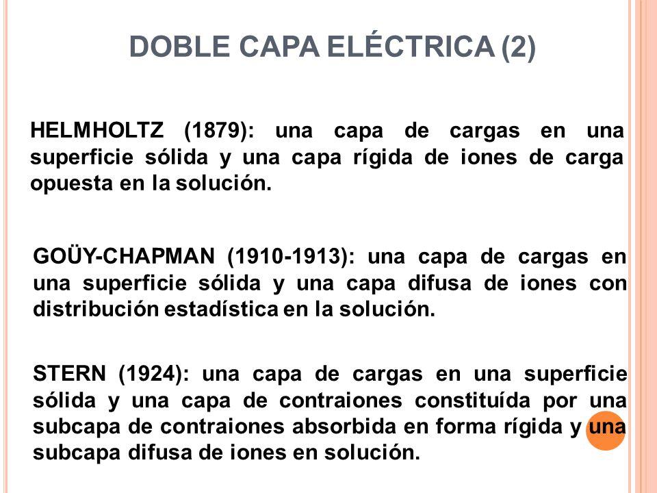 Doble Capa Eléctrica 2