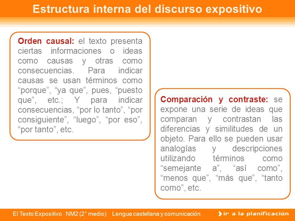El Texto Expositivo NM2 (2° medio) Lengua castellana y comunicación Orden deductivo: el tema se expone al inicio del texto y tiene carácter de idea general o definición.