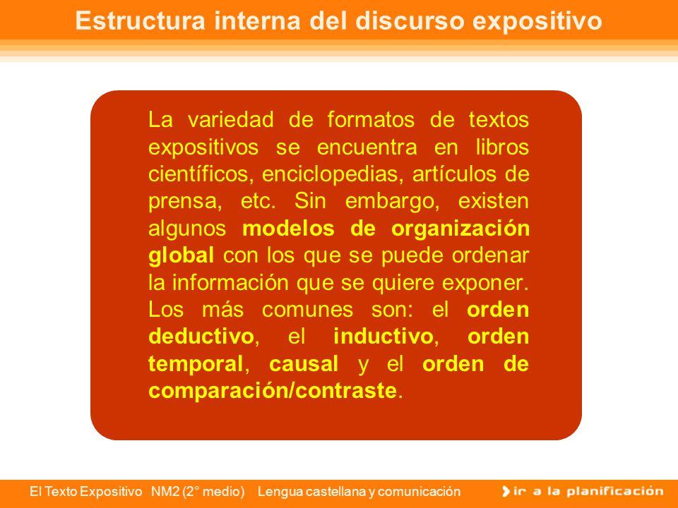 El Texto Expositivo NM2 (2° medio) Lengua castellana y comunicación Características del texto expositivo 3La tercera característica del texto expositivo se refiere al uso abundante de expresiones objetivas en construcciones sintácticas simples y breves.