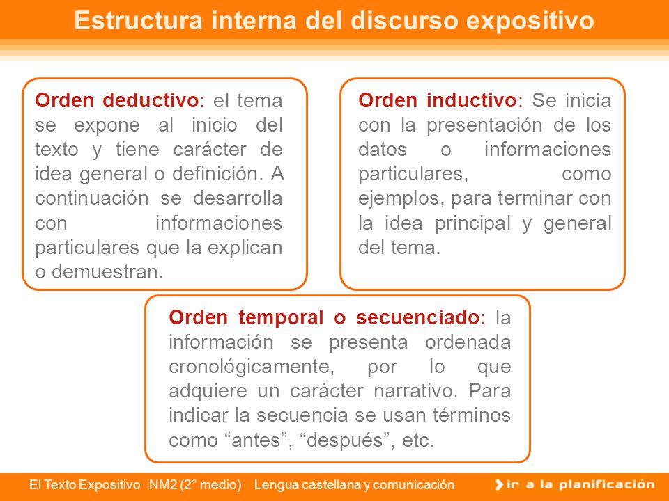 El Texto Expositivo NM2 (2° medio) Lengua castellana y comunicación Estructura interna del discurso expositivo La variedad de formatos de textos expositivos se encuentra en libros científicos, enciclopedias, artículos de prensa, etc.
