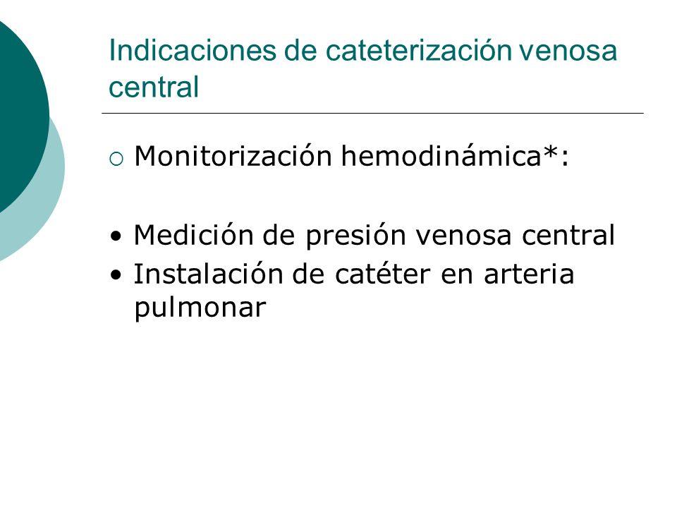 Indicaciones de cateterización venosa central  Monitorización hemodinámica*: Medición de presión venosa central Instalación de catéter en arteria pul