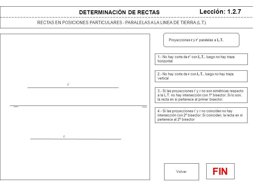r r' DETERMINACIÓN DE RECTAS RECTAS EN POSICIONES PARTICULARES - PARALELAS A LA LINEA DE TIERRA (L.T.) Lección: 1.2.7 Volver 1.- No hay corte de r' con L.T., luego no hay traza horizontal 4.- Si las proyecciones r' y r no coinciden no hay intersección con 2º bisector.