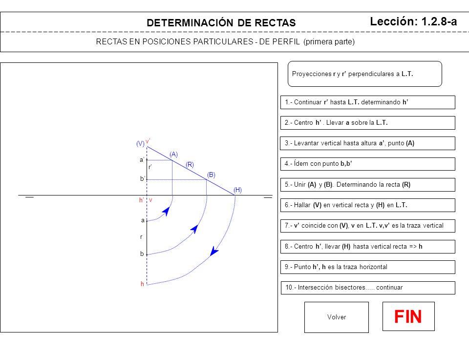 a a' DETERMINACIÓN DE RECTAS RECTAS EN POSICIONES PARTICULARES - DE PERFIL (primera parte) Lección: 1.2.8-a Volver 1.- Continuar r' hasta L.T.