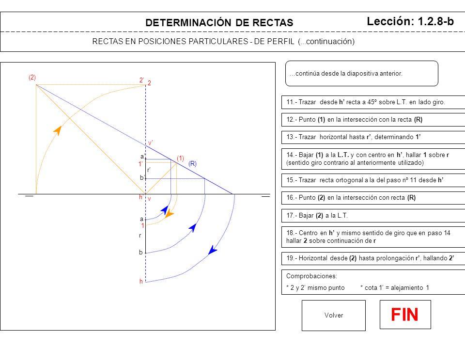 a a' DETERMINACIÓN DE RECTAS RECTAS EN POSICIONES PARTICULARES - DE PERFIL (...continuación) Lección: 1.2.8-b Volver 11.- Trazar desde h' recta a 45º sobre L.T.