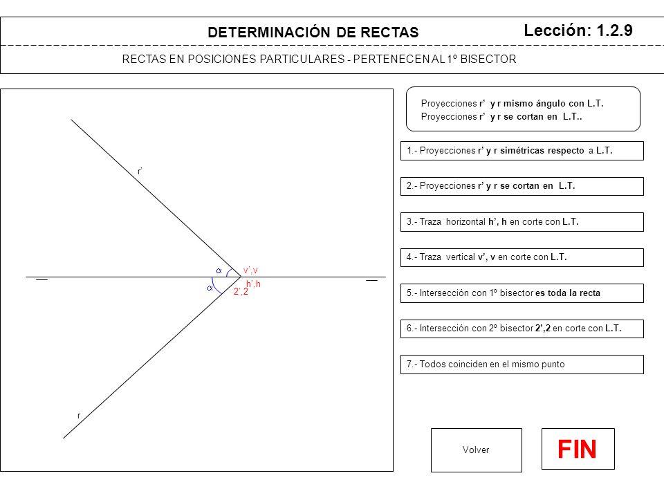 r r' DETERMINACIÓN DE RECTAS RECTAS EN POSICIONES PARTICULARES - PERTENECEN AL 1º BISECTOR Lección: 1.2.9 Volver 3.- Traza horizontal h', h en corte con L.T.