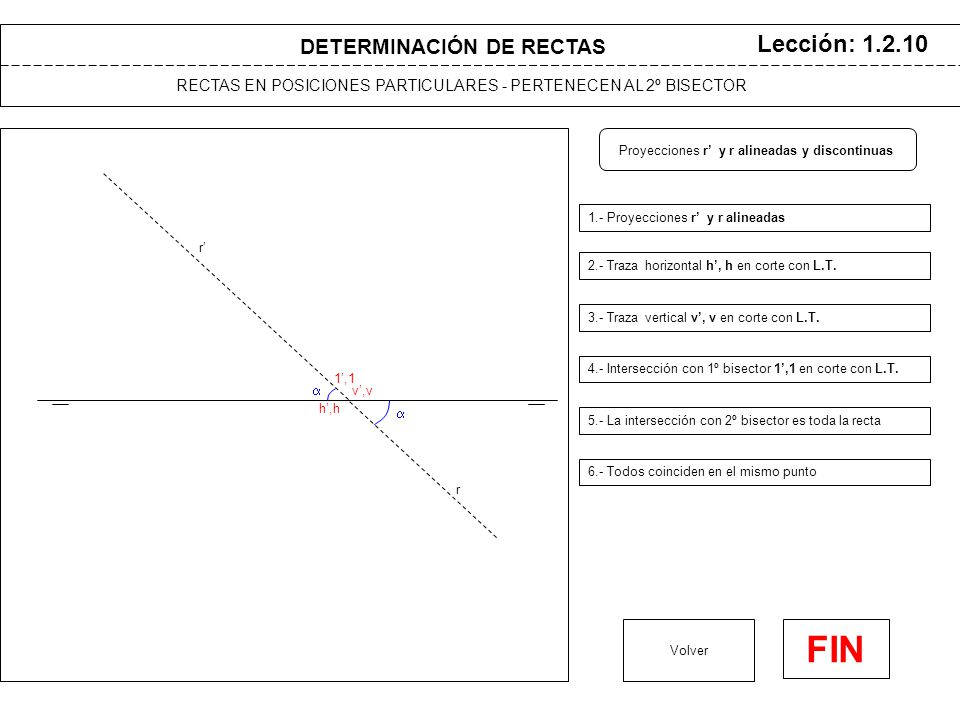 r r' DETERMINACIÓN DE RECTAS RECTAS EN POSICIONES PARTICULARES - PERTENECEN AL 2º BISECTOR Lección: 1.2.10 Volver 2.- Traza horizontal h', h en corte con L.T.