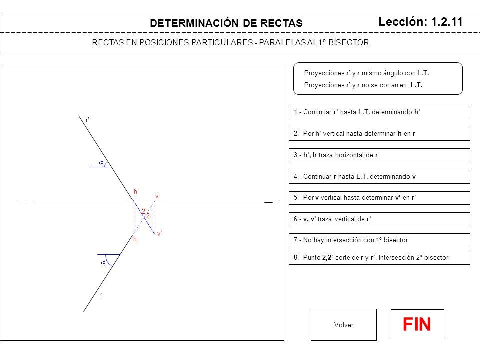 DETERMINACIÓN DE RECTAS RECTAS EN POSICIONES PARTICULARES - PARALELAS AL 1º BISECTOR Lección: 1.2.11 Volver Proyecciones r' y r mismo ángulo con L.T.