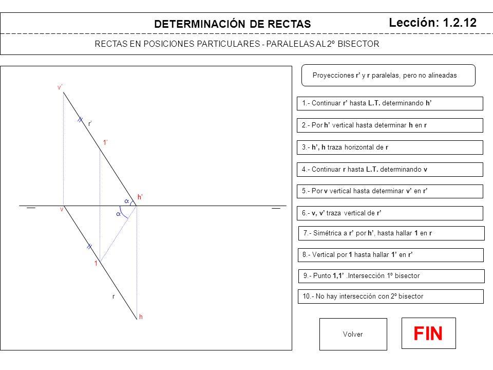 DETERMINACIÓN DE RECTAS RECTAS EN POSICIONES PARTICULARES - PARALELAS AL 2º BISECTOR Lección: 1.2.12 Volver Proyecciones r' y r paralelas, pero no alineadas 1.- Continuar r' hasta L.T.