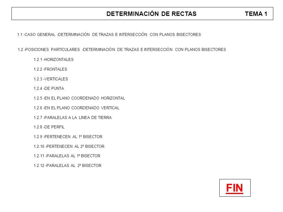 DETERMINACIÓN DE RECTAS TEMA 1 1.1 -CASO GENERAL -DETERMINACIÓN DE TRAZAS E INTERSECCIÓN CON PLANOS BISECTORES 1.2 -POSICIONES PARTICULARES -DETERMINACIÓN DE TRAZAS E INTERSECCIÓN CON PLANOS BISECTORES 1.2.1 -HORIZONTALES 1.2.2 -FRONTALES 1.2.3 -VERTICALES 1.2.4 -DE PUNTA 1.2.5 -EN EL PLANO COORDENADO HORIZONTAL 1.2.6 -EN EL PLANO COORDENADO VERTICAL 1.2.7 -PARALELAS A LA LINEA DE TIERRA 1.2.8 -DE PERFIL 1.2.9 -PERTENECEN AL 1º BISECTOR 1.2.10 -PERTENECEN AL 2º BISECTOR 1.2.11 -PARALELAS AL 1º BISECTOR 1.2.12 -PARALELAS AL 2º BISECTOR FIN
