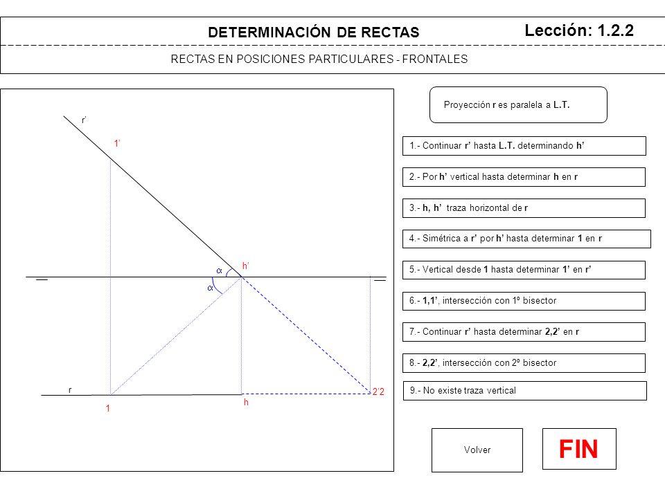 r r' DETERMINACIÓN DE RECTAS RECTAS EN POSICIONES PARTICULARES - FRONTALES Lección: 1.2.2 Volver 1.- Continuar r' hasta L.T.