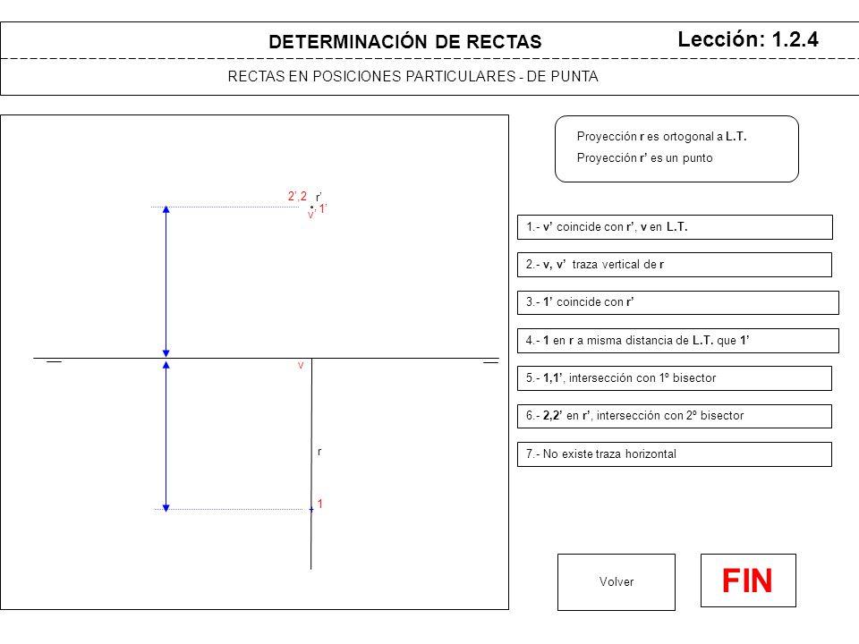 r' r DETERMINACIÓN DE RECTAS RECTAS EN POSICIONES PARTICULARES - DE PUNTA Lección: 1.2.4 Volver 1.- v' coincide con r', v en L.T.