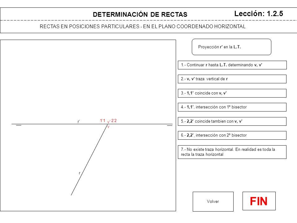 r r' DETERMINACIÓN DE RECTAS RECTAS EN POSICIONES PARTICULARES - EN EL PLANO COORDENADO HORIZONTAL Lección: 1.2.5 Volver 1.- Continuar r hasta L.T.