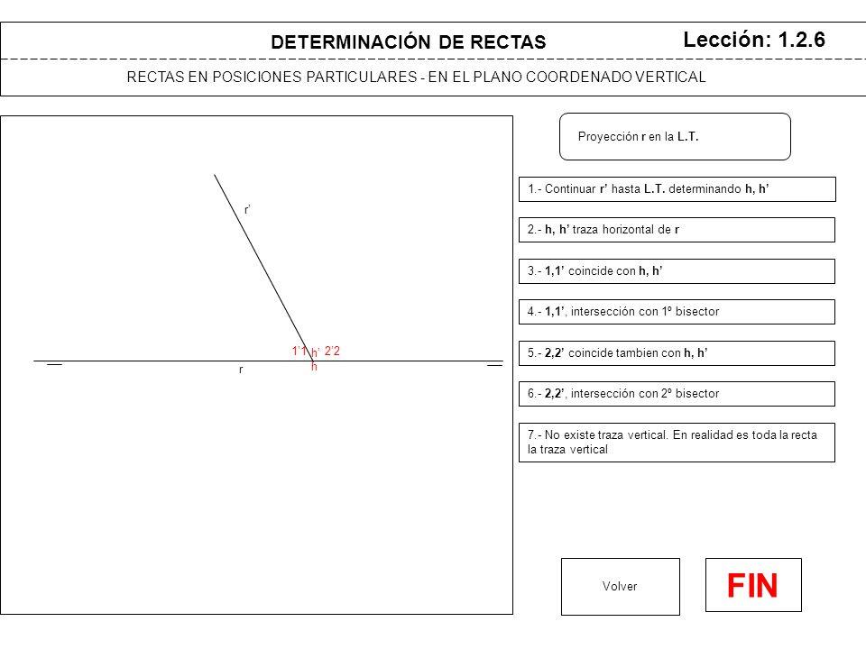 r r' DETERMINACIÓN DE RECTAS RECTAS EN POSICIONES PARTICULARES - EN EL PLANO COORDENADO VERTICAL Lección: 1.2.6 Volver 1.- Continuar r' hasta L.T.