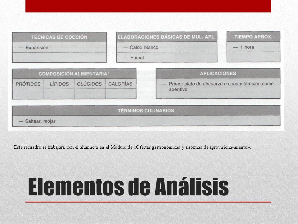 Elementos de Análisis 1 Este recuadro se trabajara con el alumno/a en el Modulo de «Ofertas gastronómicas y sistemas de aprovisiona-miento».