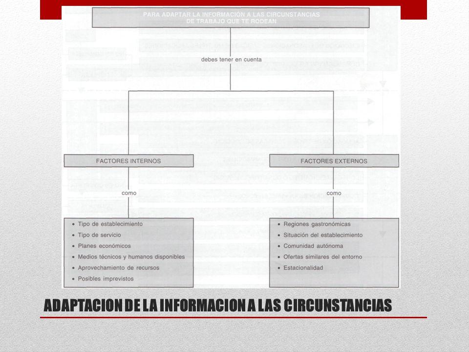 ADAPTACION DE LA INFORMACION A LAS CIRCUNSTANCIAS