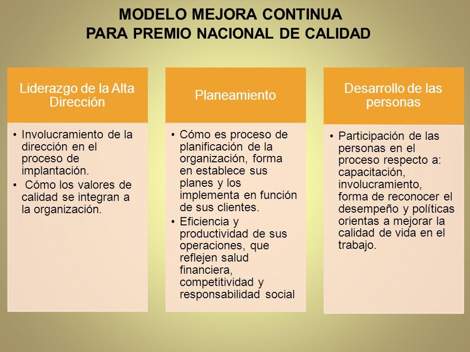 MODELO MEJORA CONTINUA PARA PREMIO NACIONAL DE CALIDAD Liderazgo de la Alta Dirección Involucramiento de la dirección en el proceso de implantación.