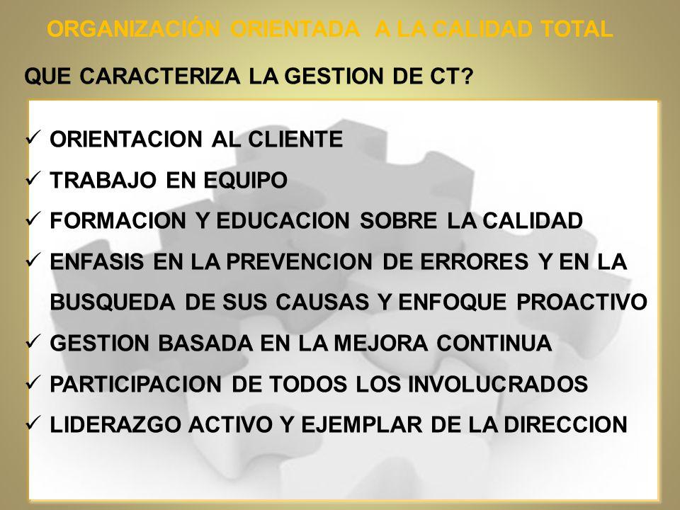 El concepto de Gestión incluye diferentes aspectos como el aseguramiento, control, prevención, mejora, planificación y optimización de la calidad, S.