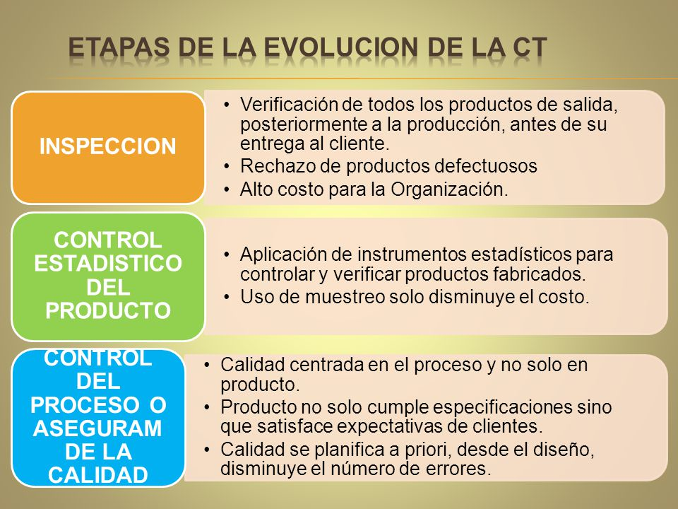 Verificación de todos los productos de salida, posteriormente a la producción, antes de su entrega al cliente.